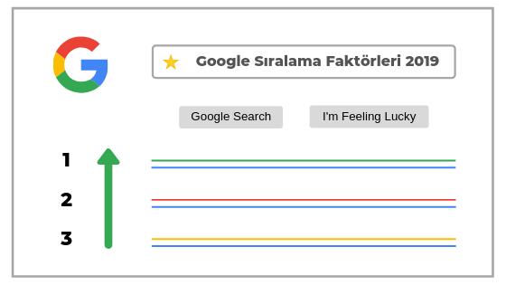 Google Sıralama Faktörleri 2019