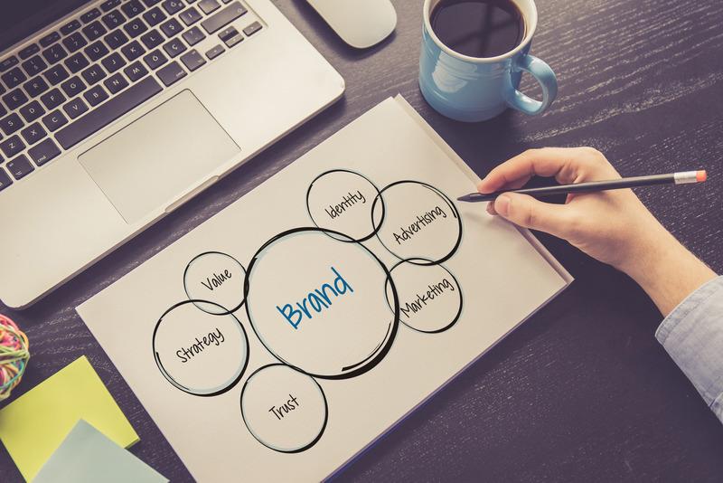 Marka Reklamları - Dijital Reklamcılık