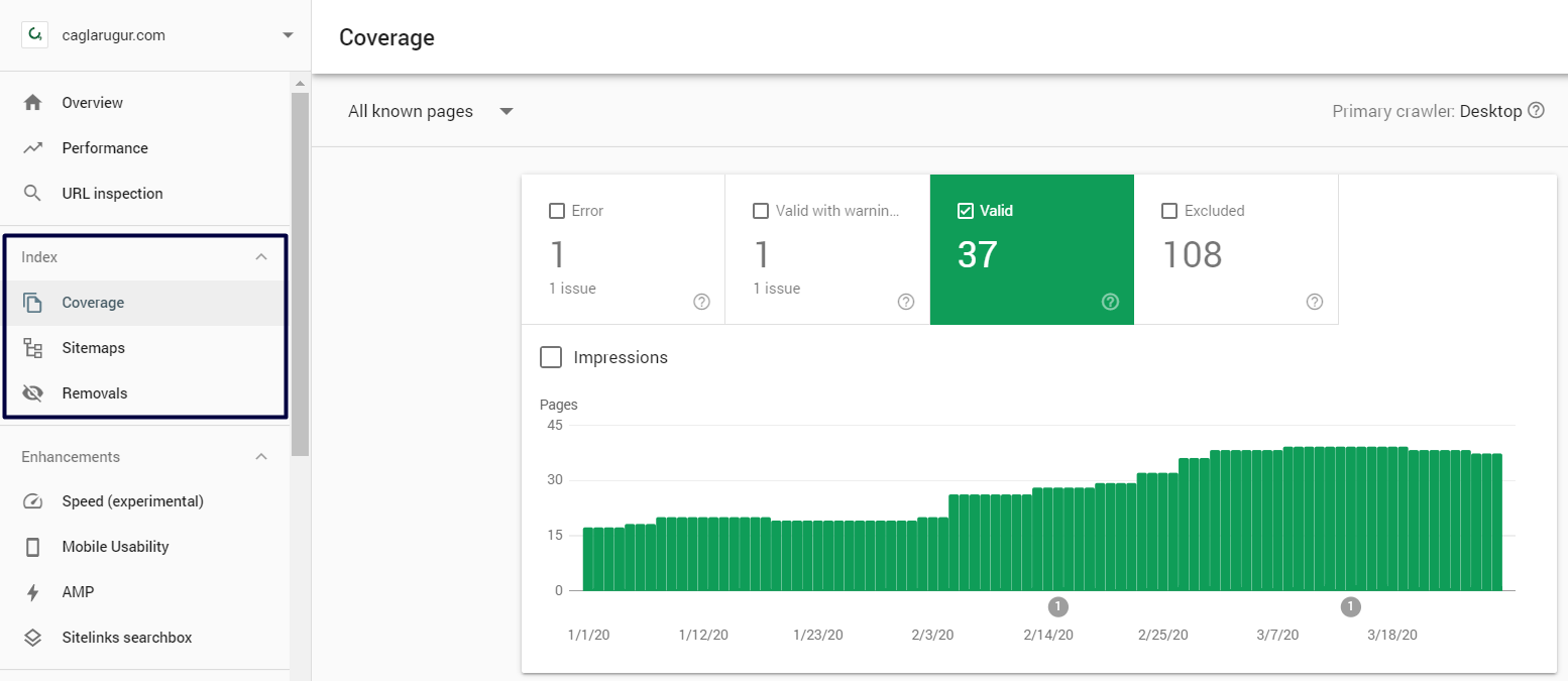 Google Search Console - Coverage, Sitemaps, Removals