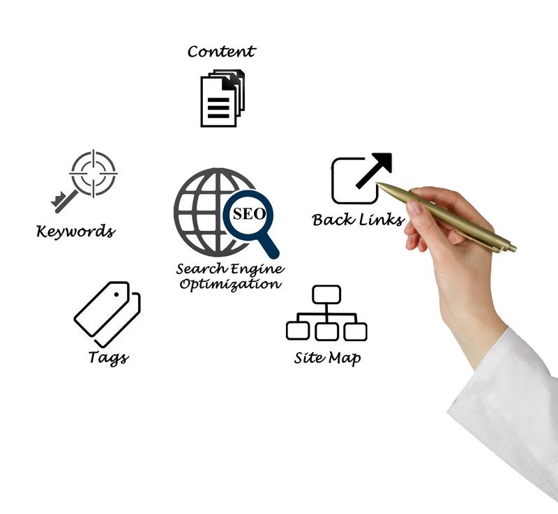 Google Search Console - SEO strategies