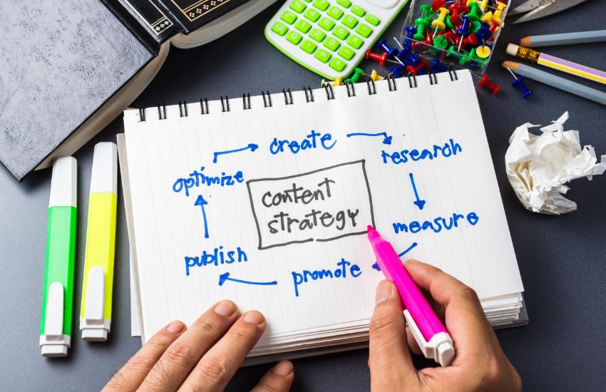 Create Unique Content to Showcase Your Business