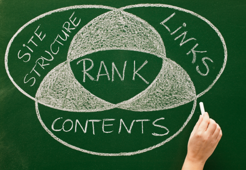 5 Solid Reasons To Work With An SEO Company - 2